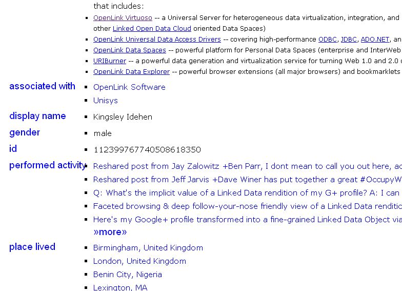 Google Person Profile Data