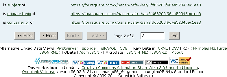 Foursquare Facets Place Linked data